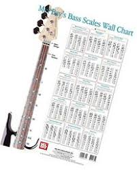 bass scales wall chart scales guitar poster searchub