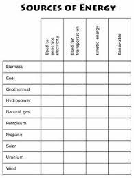 16 Best Vocabulary Strategies Semantic Feature Analysis