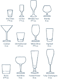 Drinking Glass Size Chart How To Choose The Perfect Glassware For Your Drink In 2019