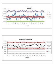 Spc Control Chart Inspirational Chart Template Excel Spc