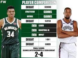 Giannis Antetokounmpo vs. Kevin Durant ...