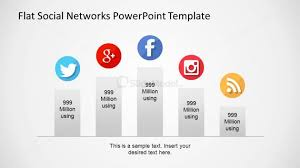 Chart On Social Media Bar Chart Social Network Users Indicators Slidemodel