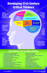 Ways to Think More Critically Pinterest
