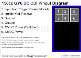 chinese cdi wiring diagram for online wiring diagram chinese cdi box wiring page foneplanet de u2022chinese scooter cdi wiring diagrams ac wiring diagram