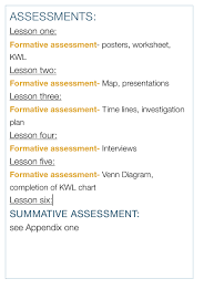 5 Assess Provide Feedback And Report On Students Learning