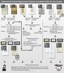 ge wiring devices explore wiring diagram on the net •