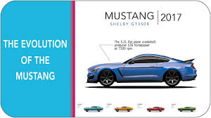 the evolution of the mustang in 5 minutes (from 1964 1/2 - mustang ...