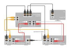 wiring bose surround sound wiring diagram bose automotive bose surround sound wiring diagram
