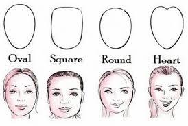 Guide účes Podle Tvaru Obličeje On Line časopis Pro ženy Joy