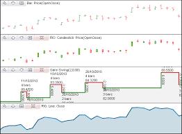 Ezy Chart V6