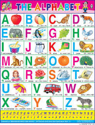 Abcd Chart With Picture Alphabet Charts Hindi Alphabet Chart Manufacturer From Delhi
