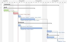 Free Timeline Software For Windows The Ultimate List Of Timeline Makers