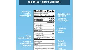 an update from fda on the revised nutrition facts panel webinar conagra nutrition