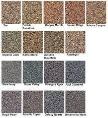 image result for behr granite grip
