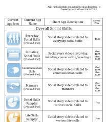 A List Of Apps For Teaching Social Skills Asd Teaching