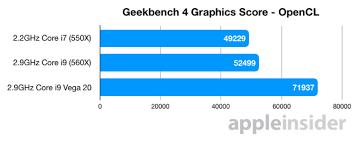 Benchmarked Amds Radeon Vega 20 Gives Macbook Pro Big