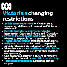 This list updates continually as the number of positives cases and tests for each state change. Abc Melbourne Victorian Premier Daniel Andrews Has Announced The Lifting Of Coronavirus Restrictions To Bring All Of Victoria To Same Settings Here S What S Changed More Https Ab Co 32kpwsf Facebook
