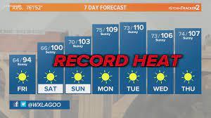 Excessive heat warning through next ...
