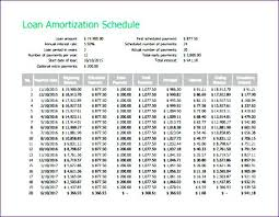 amortization schedule excel template free free amortization calculator spreadsheet loan schedule excel