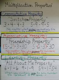 Properties Of Multiplication Anchor Chart Multiplication Properties Anchor Chart Math Classroom