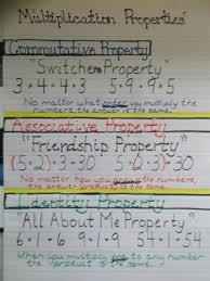 Multiplication Properties Chart Multiplication Properties Anchor Chart 3rd Grade Math