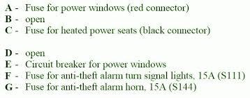 fuse layoutcar wiring diagram page 248 2005 vw beetle arrangement panel fuse box map