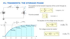agreeable capacitor and inductor ppt induction equation r full size