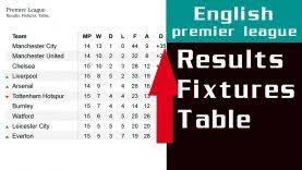 barclays premier league epl results fixtures table football match day