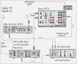 digital hdtv dvd wiring diagram wiring diagram for you • digital hdtv dvd wiring diagram auto electrical wiring diagram rh tttang me hdtv hookup diagram amplifier