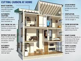 energy efficient home design. awesome energy efficient home design ideas photos interior . download