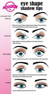 this helpful beauty tip shows how to enhance your eye shape with the right eye shadow placement 3 kleancolor beautytip eyeshape eyeshadow