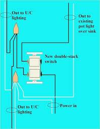 wire under cabinet lighting. Installing Under Cabinet Lighting Electrical Line Wire