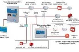 fire alarm system circuit diagram pdf wiring diagram fire alarm wiring diagram addressable at Circuit Diagram For Fire Alarm Control Panel