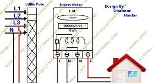 single phase kwh meter connection guide in urdu & hindi electrical schneider kwh meter wiring diagram single phase kwh meter connection guide in urdu & hindi electrical tutorials urdu hindi