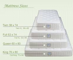 Awesome Full Mattress Measurements Width Of Full Bed Frame Rickevans Homes
