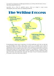 essay about newspaper reading habit