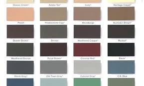 Alcoa Coil Stock Color Chart Coil Stock Aluminum Aocuoi Co