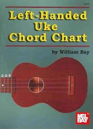 Left Handed Ukulele Chord Chart Pdf Pdf Book Left Handed Uke Chord Chart