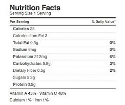 Cantaloupe Nutrition Chart Chewy Sweet And Cheap Diy Dried Cantaloupe