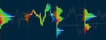 Tpo Profile Chart A K A Market Profile Quantower Added