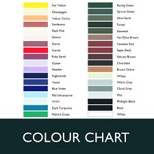Derwent Procolour Lightfast Chart Derwent Lightfast Colouring Pencils Tin Pack Of 36 Multicolour