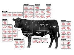 Angus Beef Cuts Chart Pin On Steak