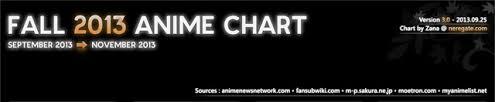 Final Fall 2013 Anime Chart Preliminary Winter 2013 Chart