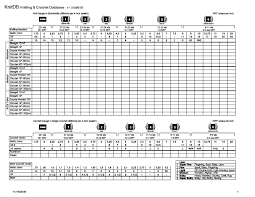 Knitting Needle Inventory And Conversion Chart In One