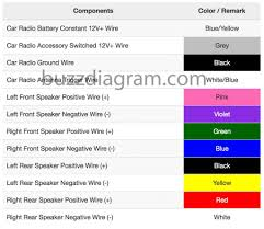 2001 toyota sequoia audio wire schematic car stereo and wiring 2001 toyota celica radio wiring diagram 2001 toyota sequoia audio wire schematic