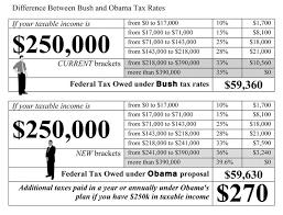 Taxes Obama Vs Bush Rates Jackson Free Press Jackson Ms
