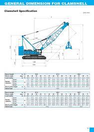 Hydraulic Crawler Crane 7250s Kobelco Crane East West