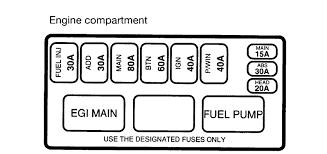where is the antilock fuse for my 96 kia sportage? i have no fuse 2012 kia sportage fuse diagram at 2012 Kia Sportage Fuse Box