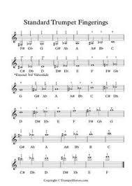 Mary Had A Little Lamb Flute Finger Chart Trumpet Fingering Chart