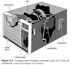 window air conditioner parts. Contemporary Air Posts Related To Room Air Conditioners On Window Conditioner Parts